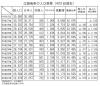 2019etajima_demographics